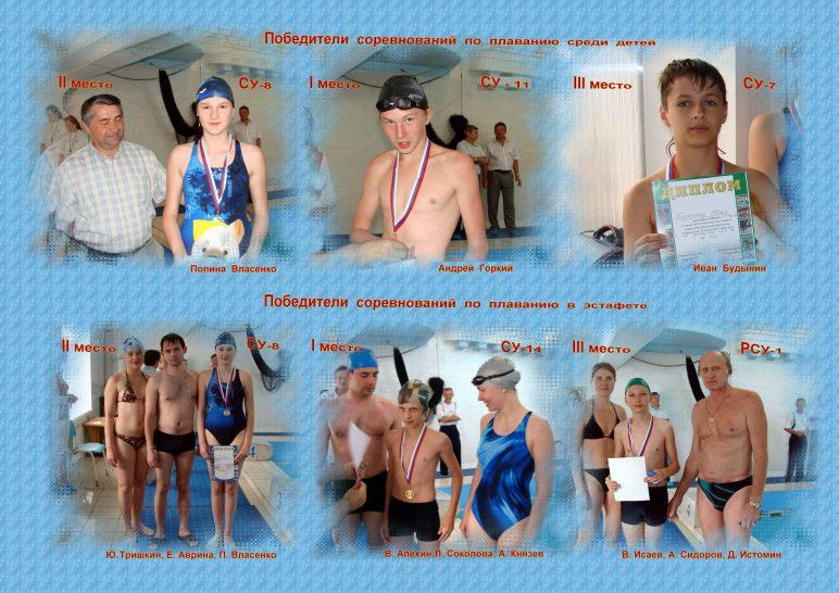 Плавание 2007